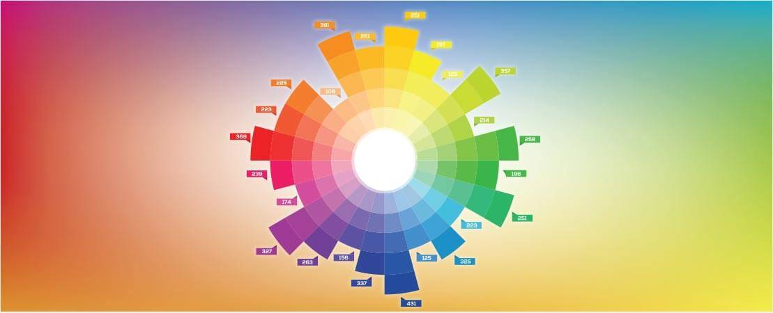 12 colours and how to use them: an introduction to colour theory in web design